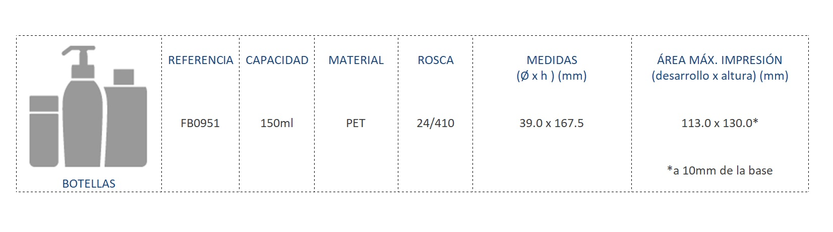 Cuadro de materiales botella FB0951