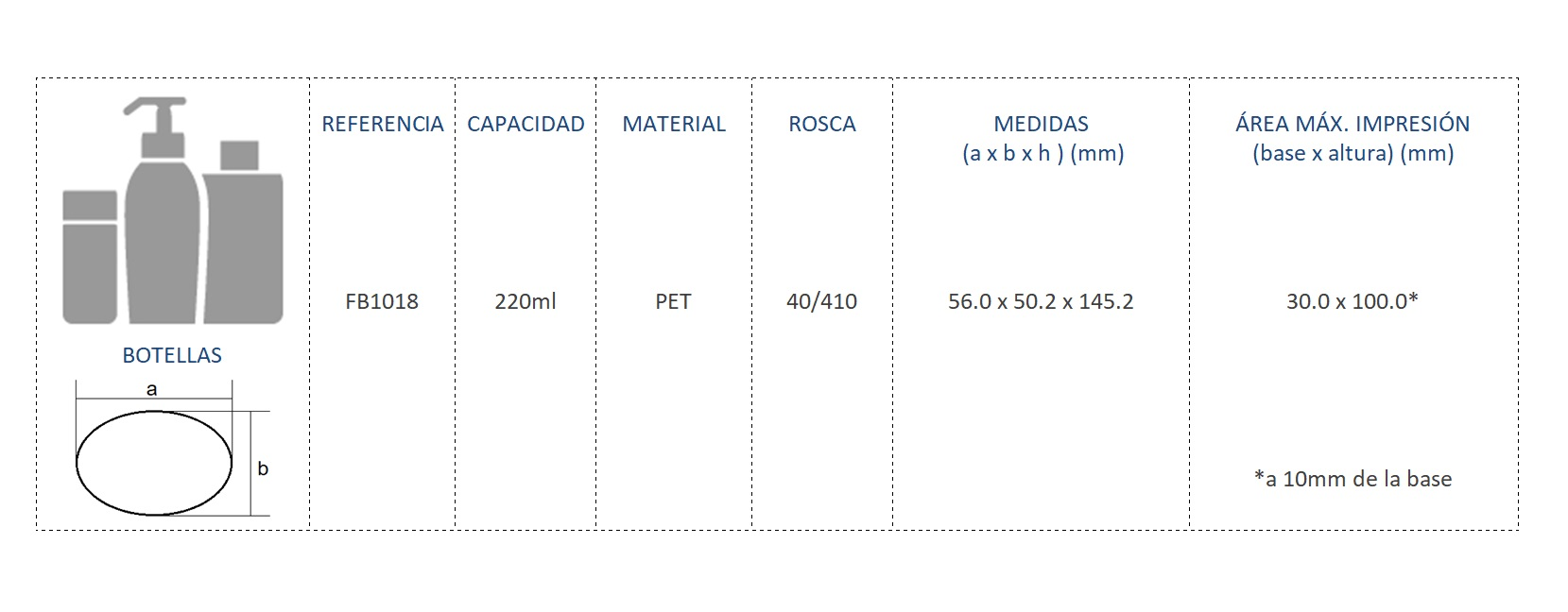 Cuadro de materiales botella FB1018