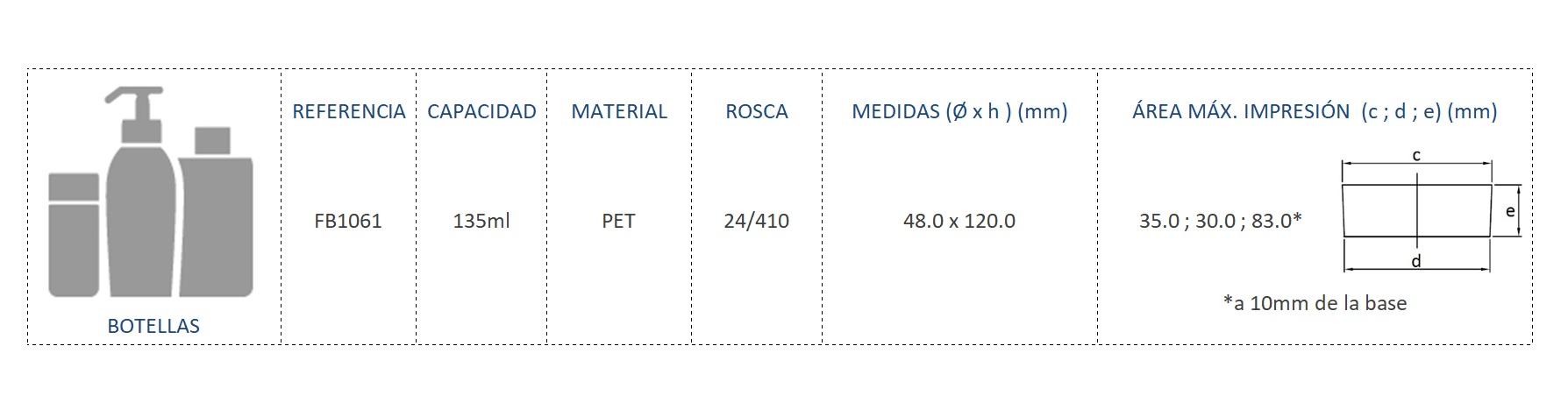 Cuadro de materiales botella FB1061