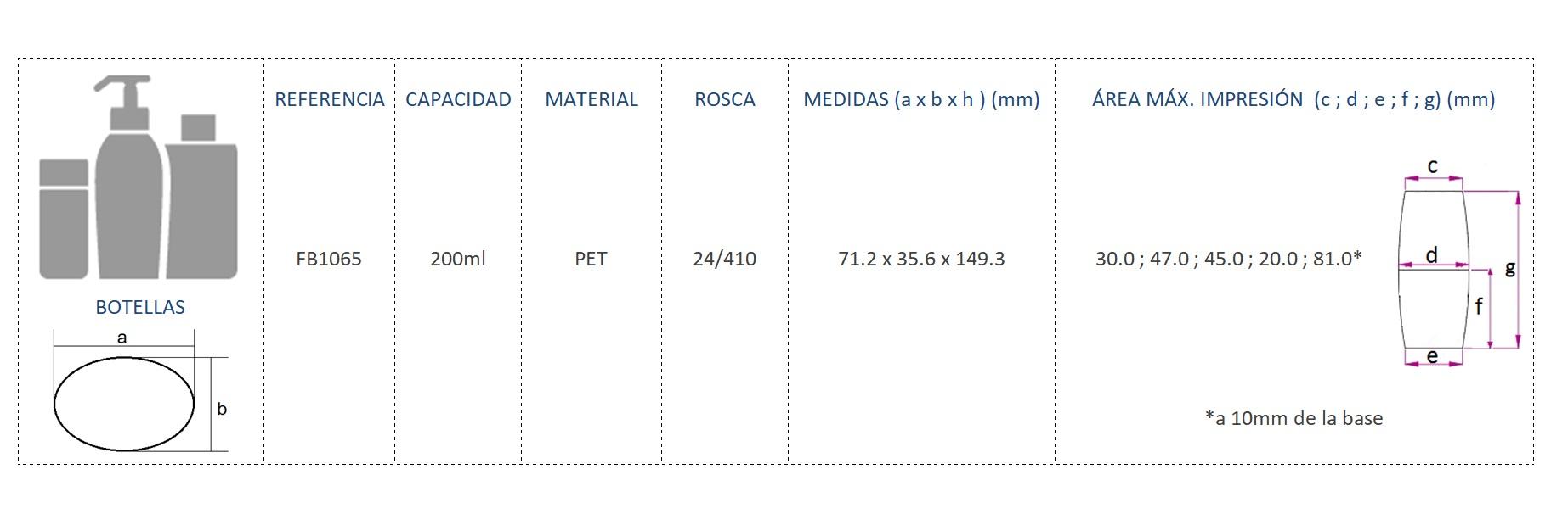 Cuadro de materiales botella FB1065