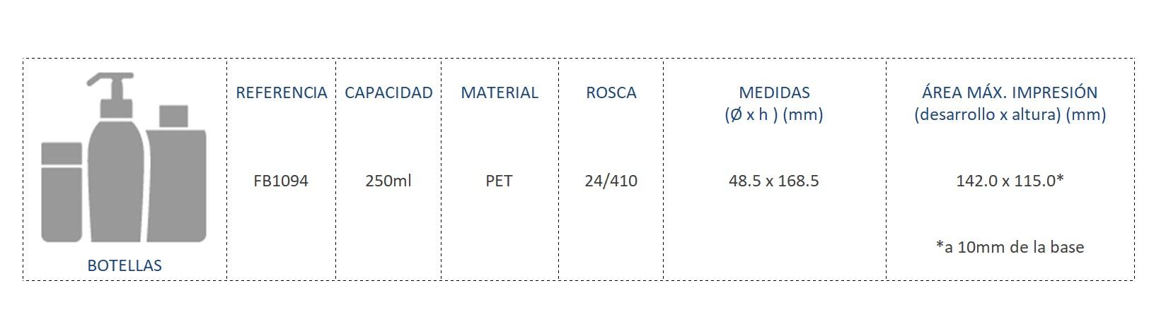 Cuadro de materiales botella FB1094