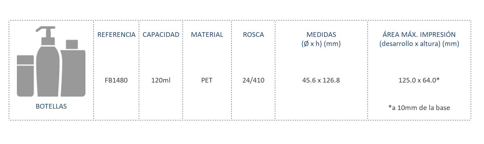 Cuadro de materiales FB1480