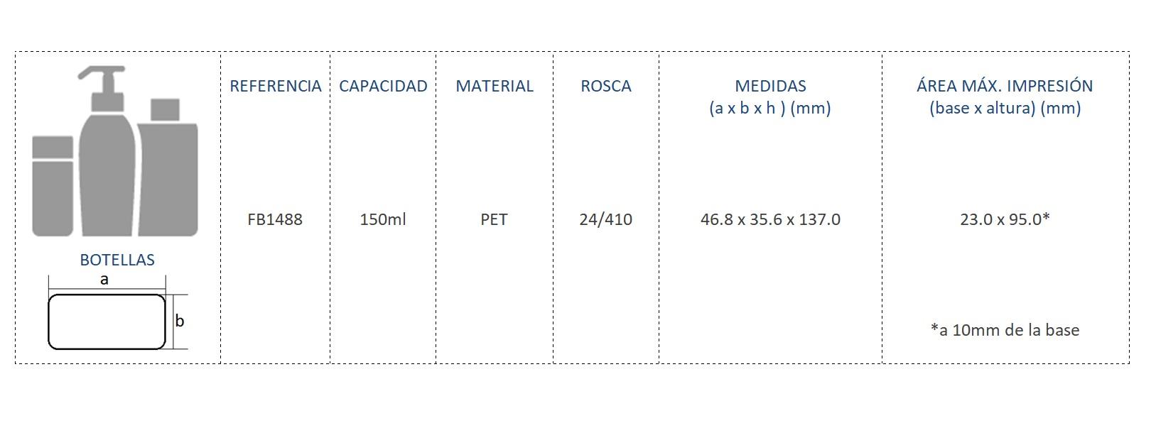 Cuadro de materiales FB1488