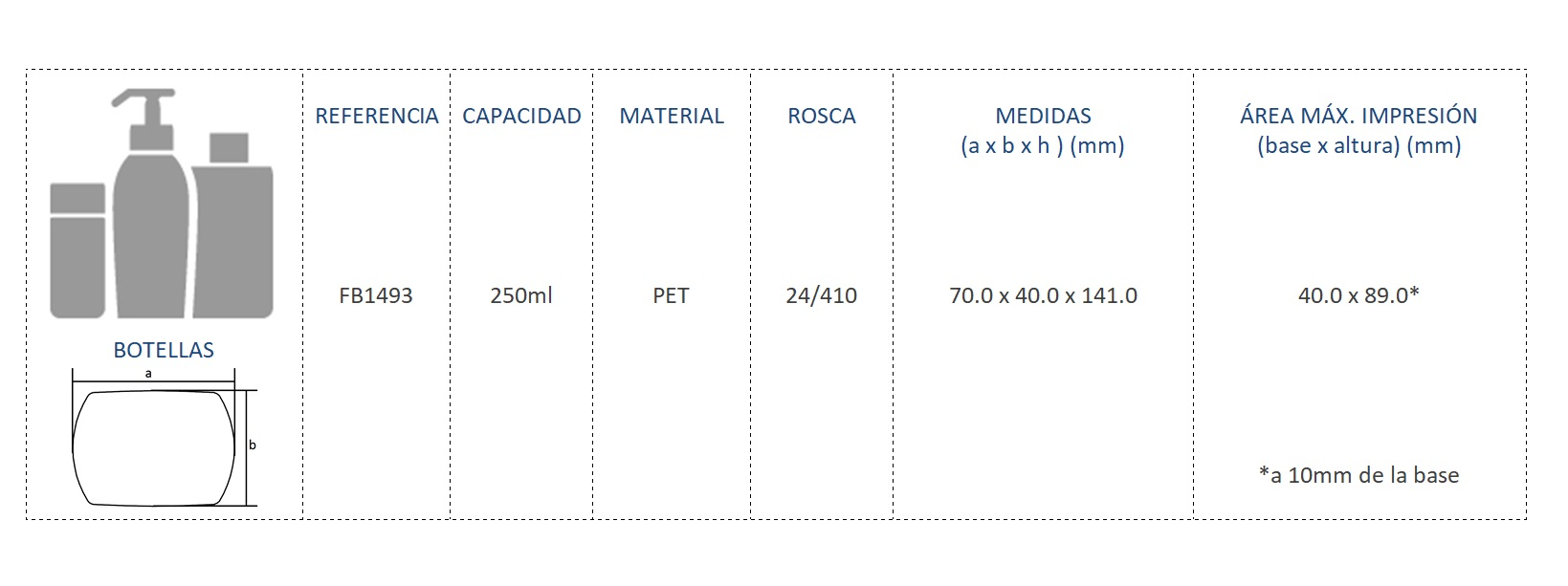 Cuadro de materiales FB1493