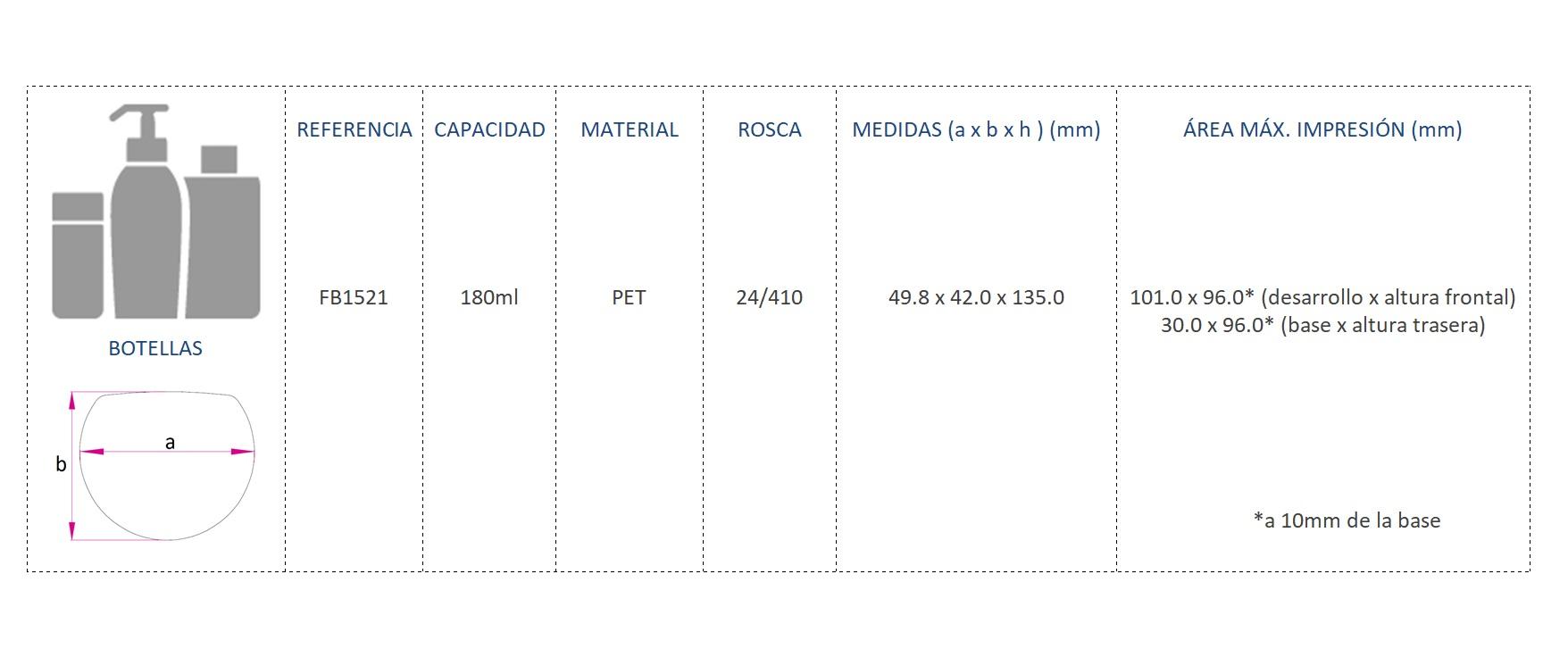 Cuadro de materiales FB1521