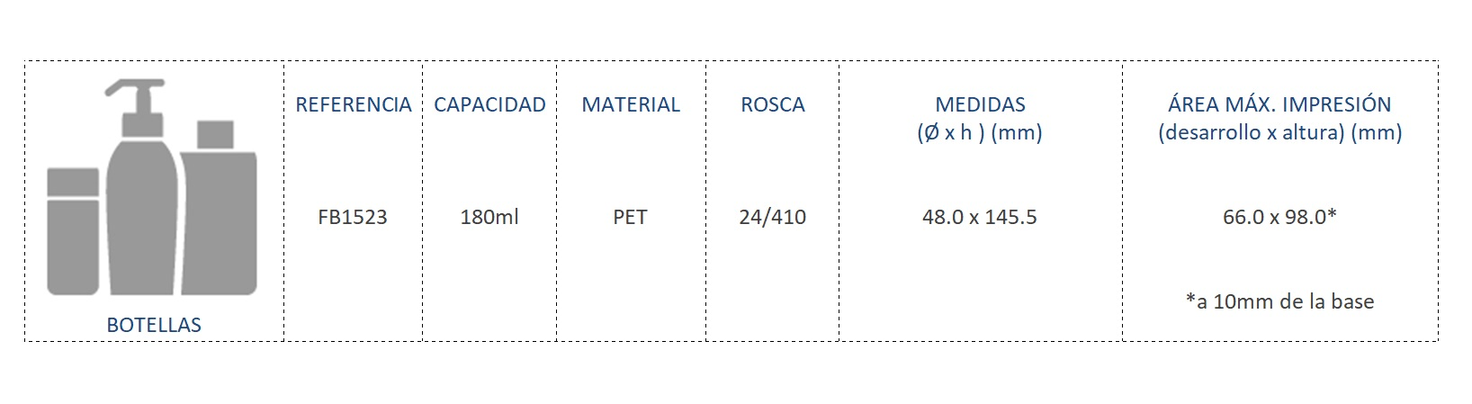 Cuadro de materiales FB1523