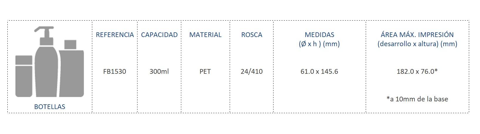 Cuadro de materiales FB1530