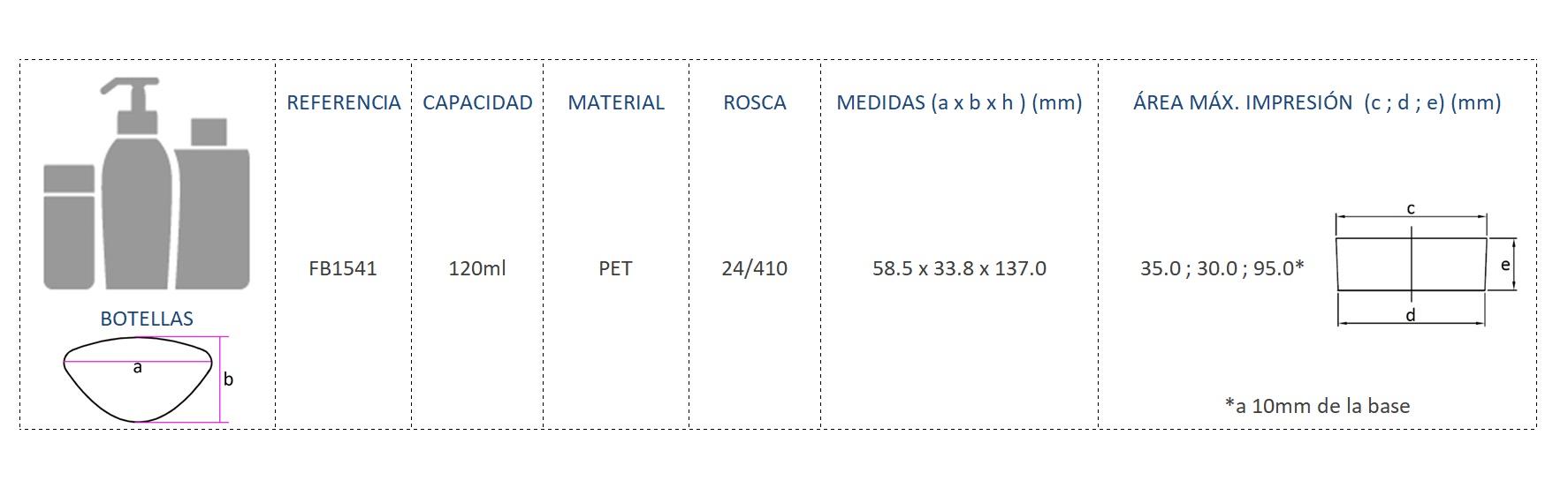 Cuadro de materiales FB1541