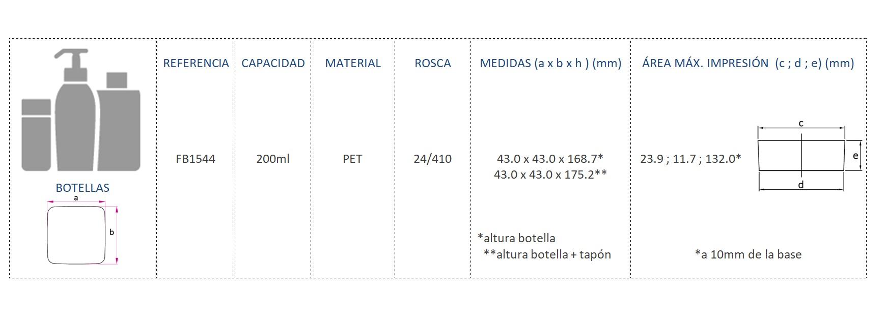 Cuadro de materiales FB1544