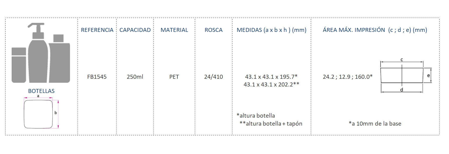 Cuadro de materiales FB1545