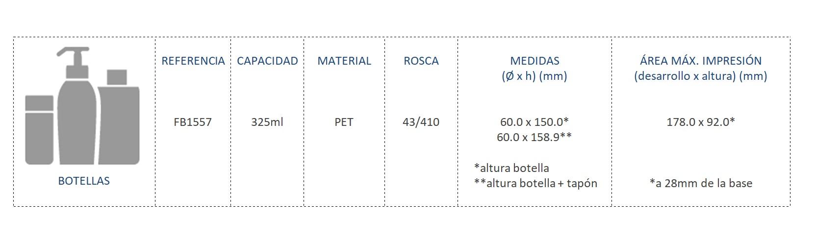 Cuadro de materiales FB1557