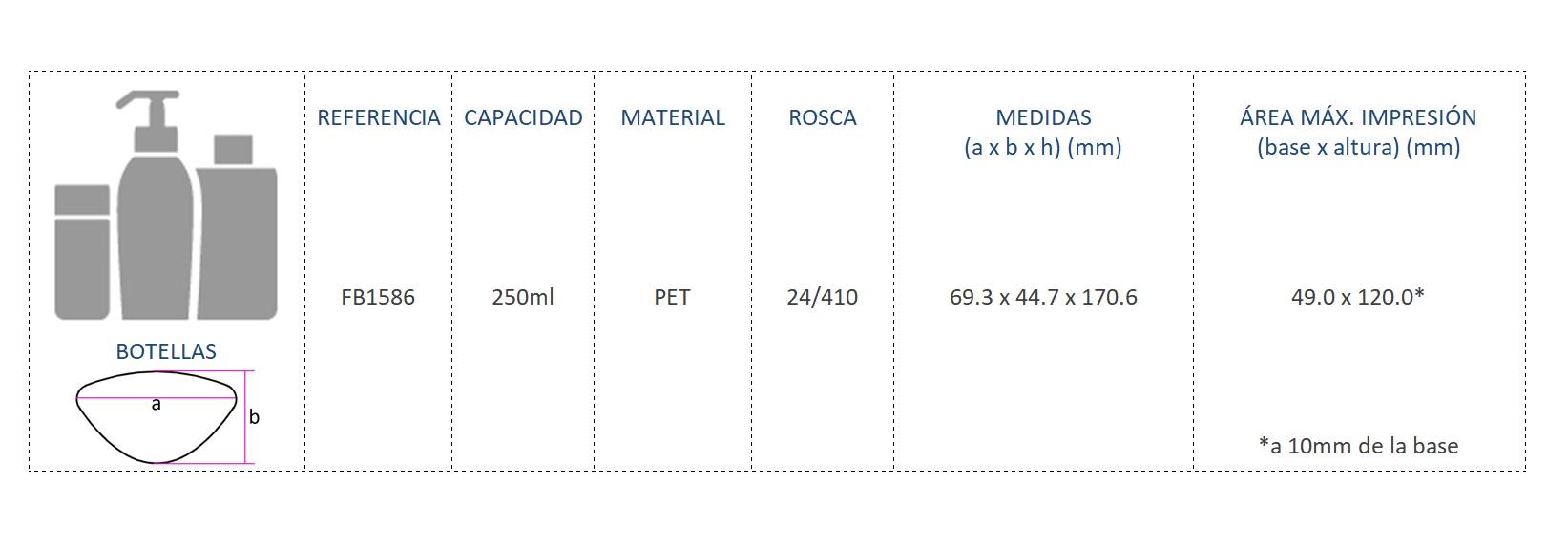Cuadro de materiales FB1586