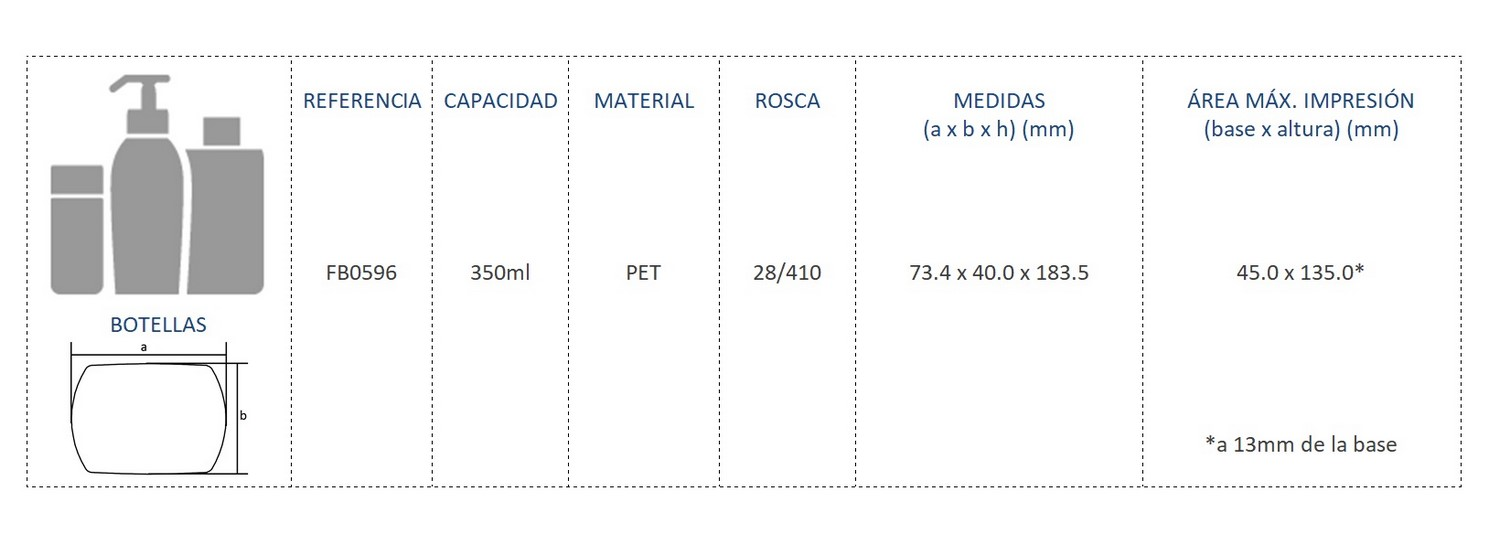 Cuadro de materiales botella FB0596
