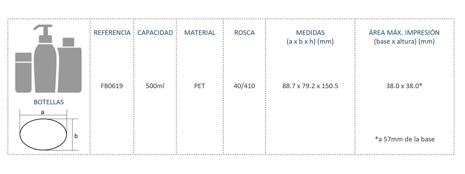 Cuadro de materiales botella FB0619