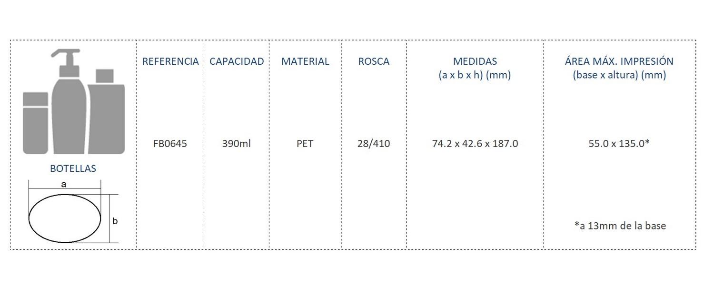 Cuadro de materiales botella FB0645