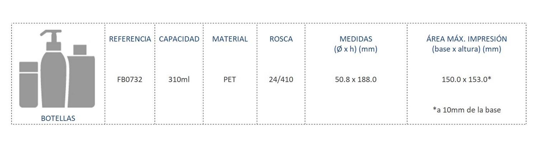 Cuadro de materiales botella FB0732