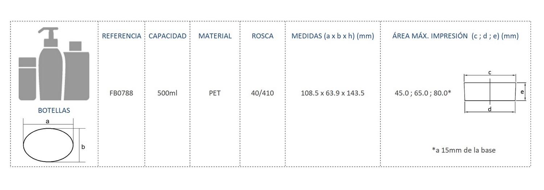 Cuadro de materiales botella FB0788