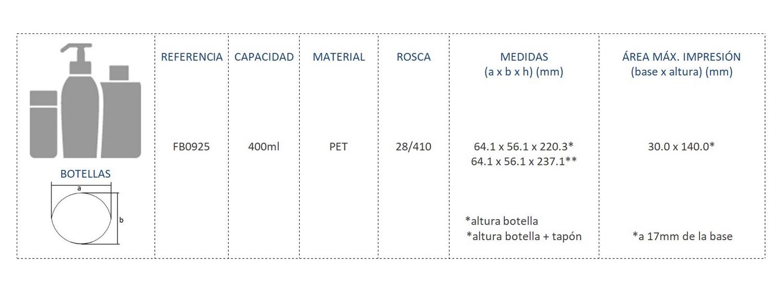 Cuadro de materiales botella FB0925
