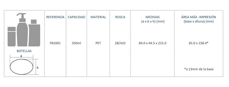 Cuadro de materiales botella FB1001