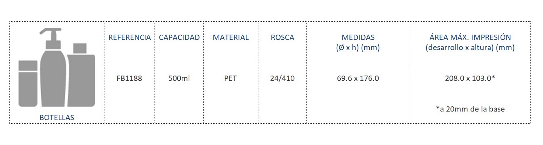 Cuadro de materiales botella FB1188