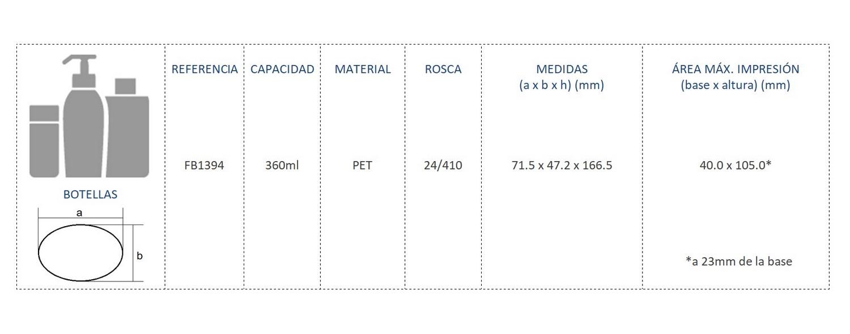 Cuadro de materiales botella FB1394