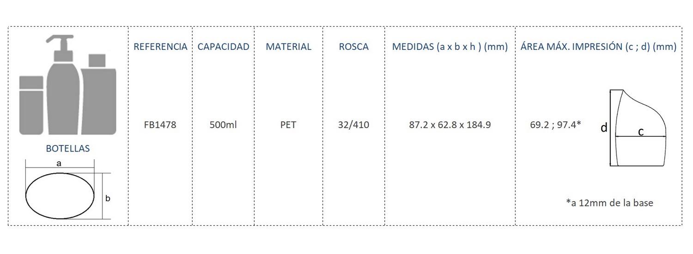 Cuadro de materiales botella FB1478