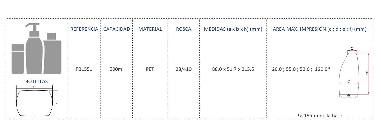 Cuadro de materiales botella FB1551