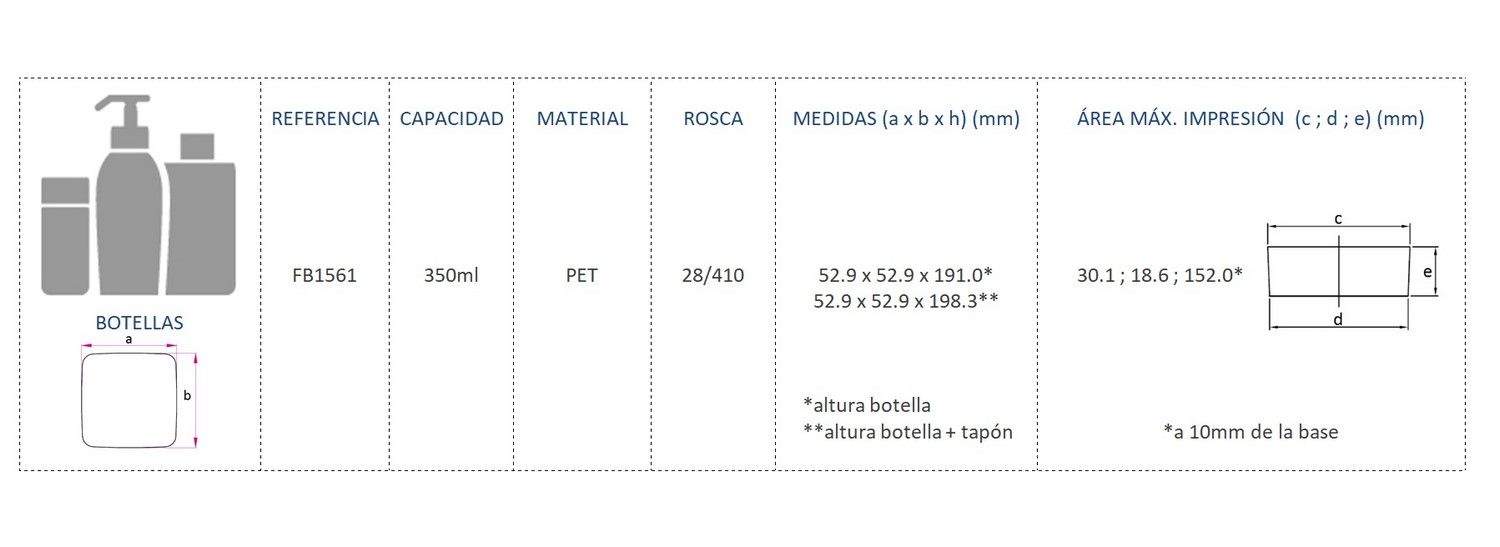 Cuadro de materiales botella FB1561