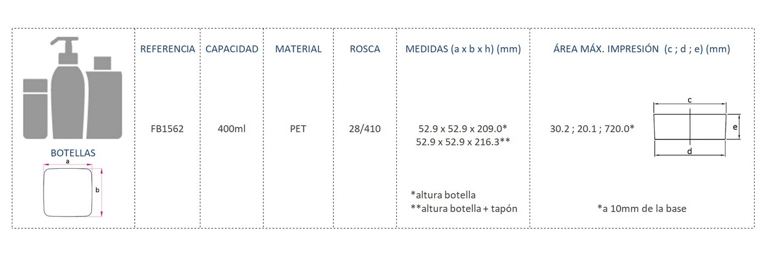 Cuadro de materiales botella FB1562