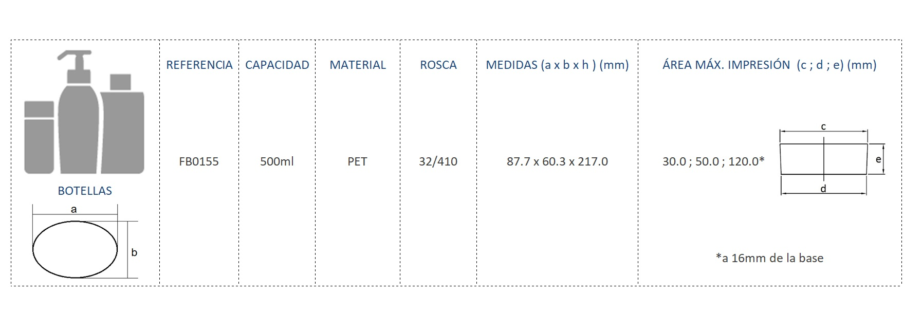 Cuadro de materiales botella FB0155