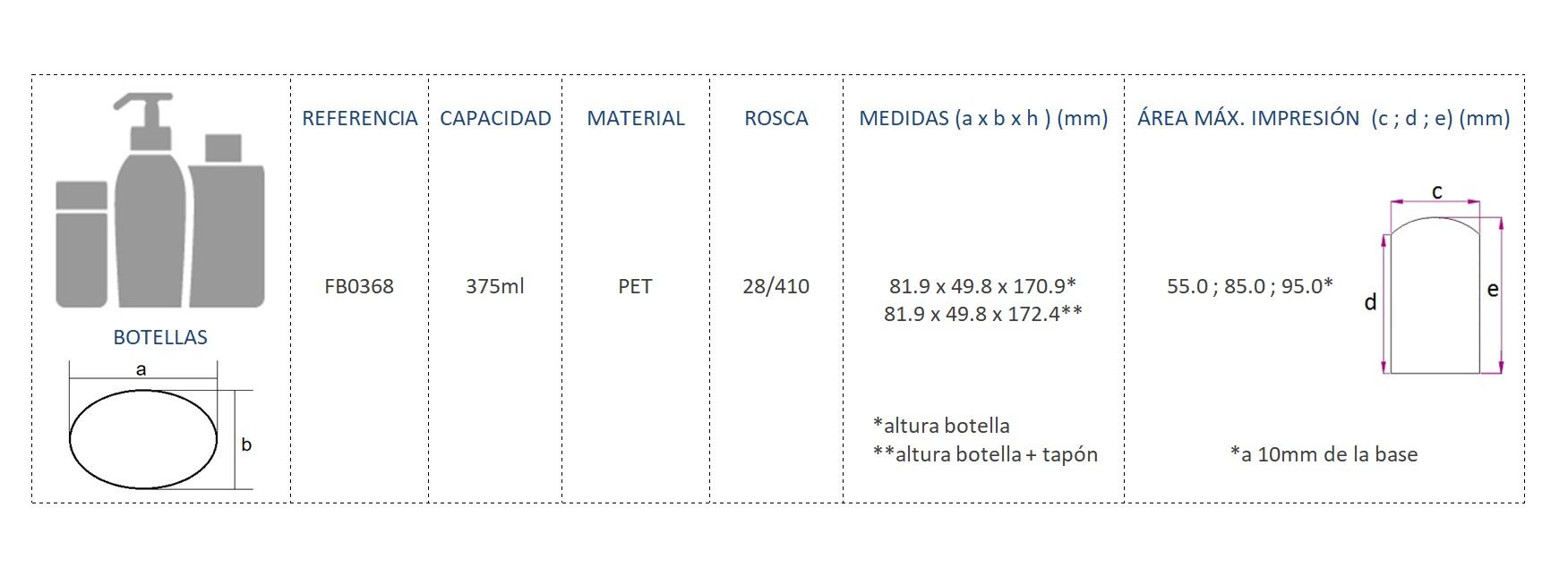 Cuadro de materiales botella FB0368