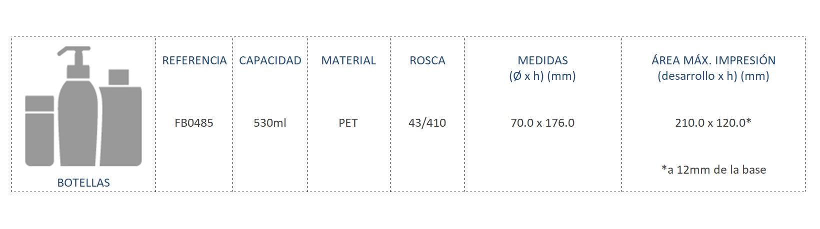 Cuadro de materiales botella FB0485