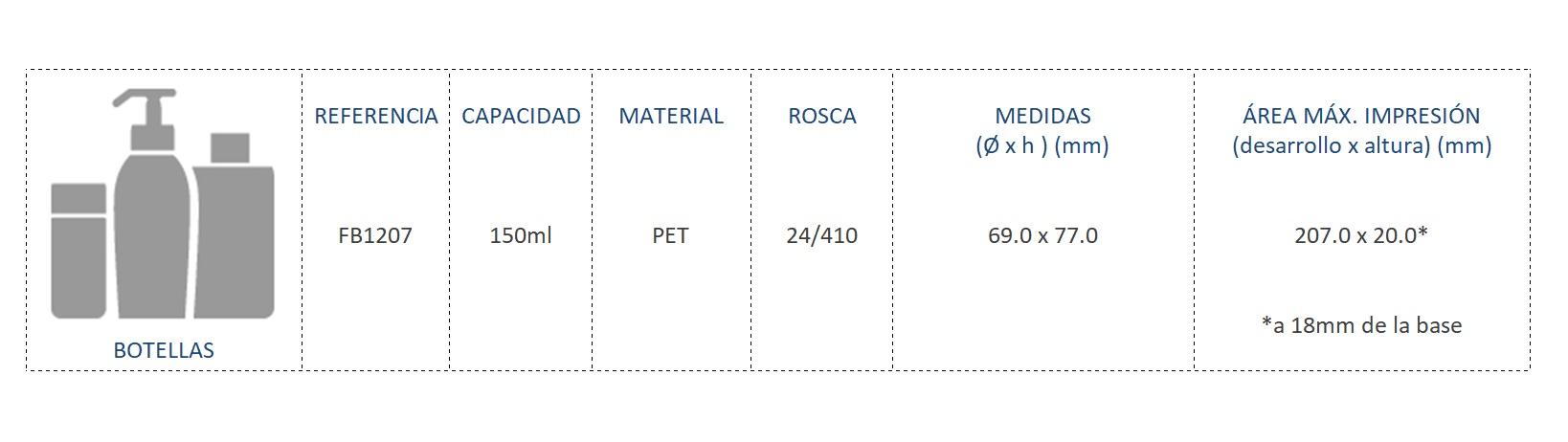 Cuadro de materiales botella FB1207