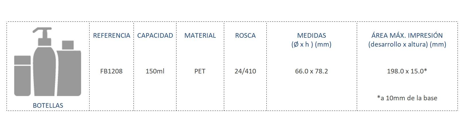 Cuadro de materiales botella FB1208