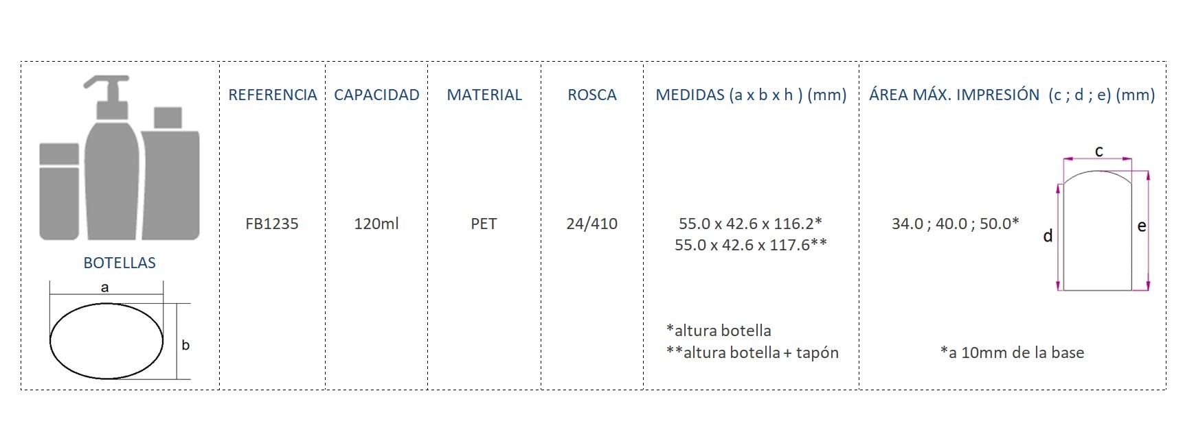 Cuadro de materiales botella FB1235
