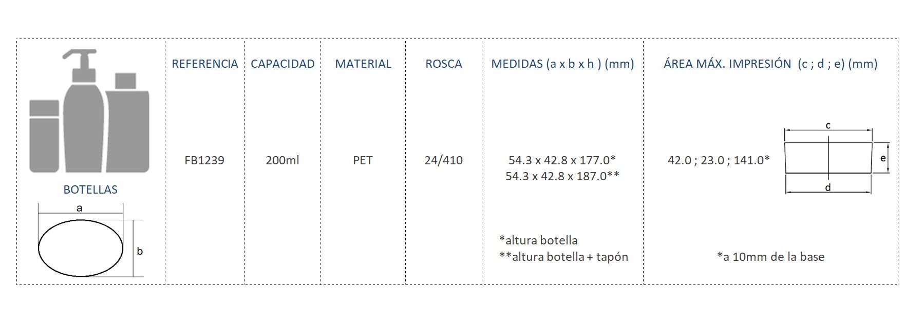 Cuadro de materiales botella FB1239