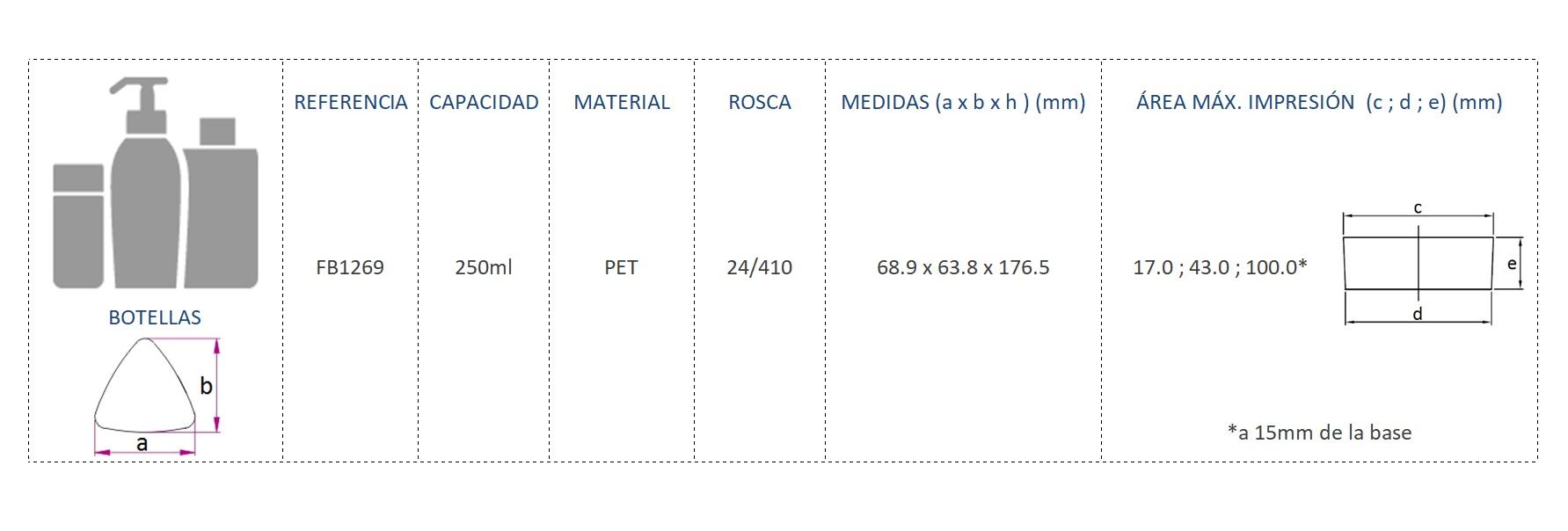 Cuadro de materiales botella FB1269