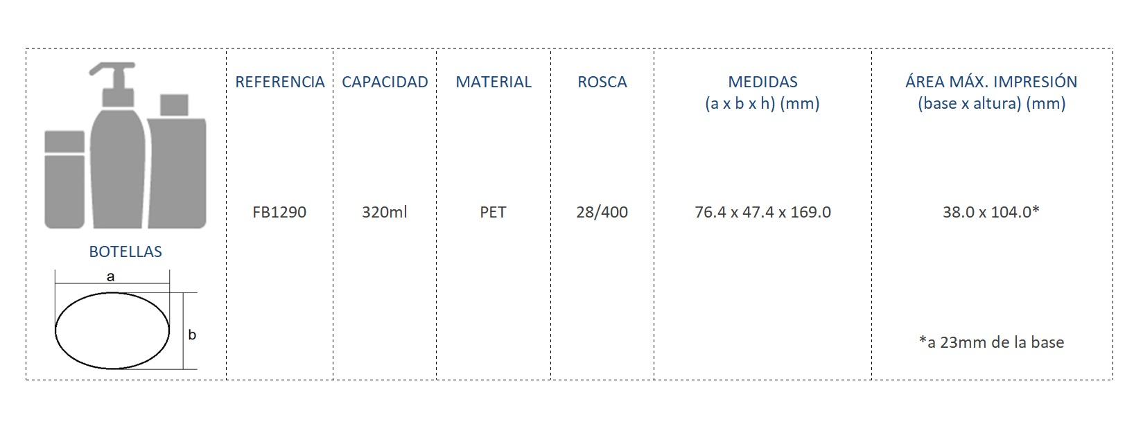 Cuadro de materiales botella FB1290
