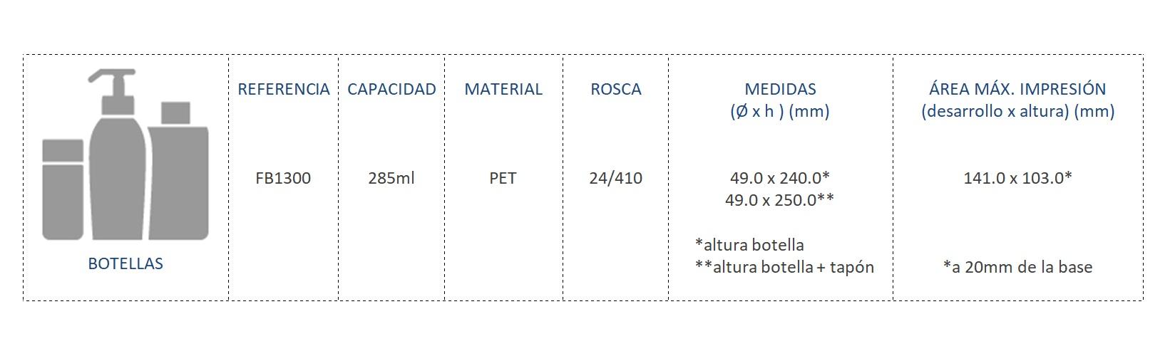 Cuadro de materiales botella FB1300