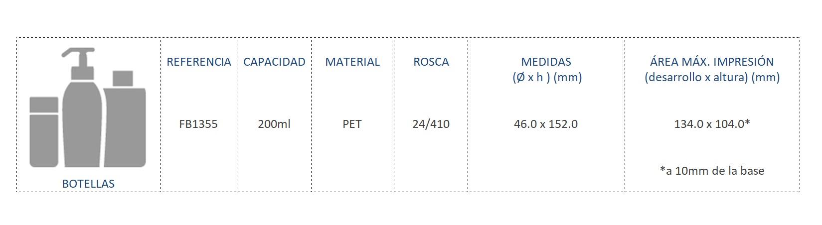 Cuadro de materiales botella FB1355