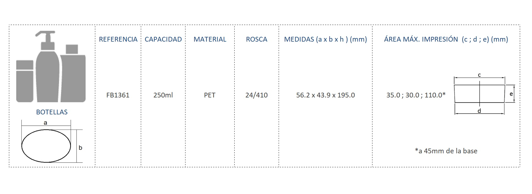Cuadro de materiales botella FB1361