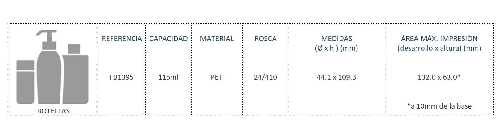 Cuadro de materiales botella FB1395