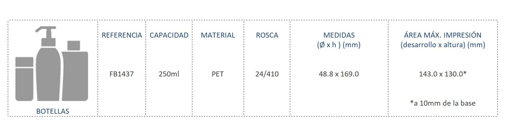 Cuadro de materiales botella FB1437