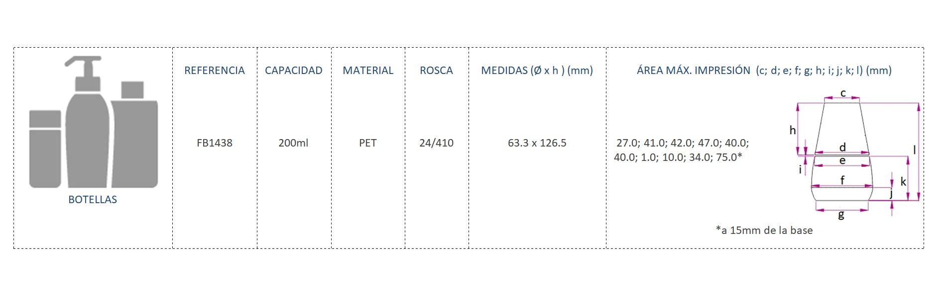 Cuadro de materiales botella FB1438