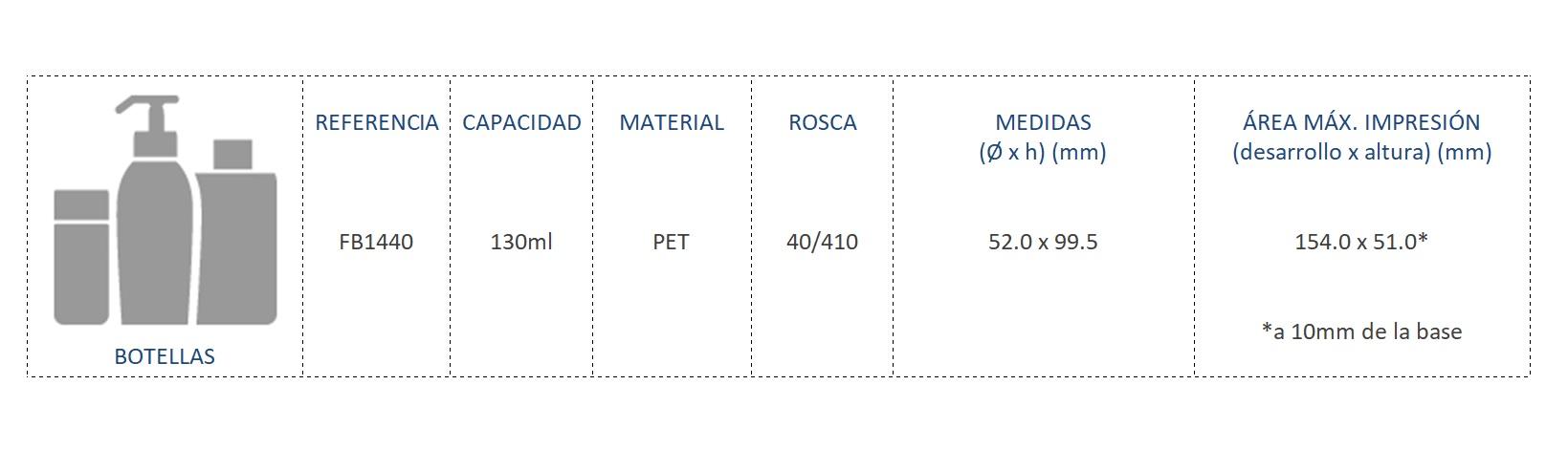 Cuadro de materiales botella FB1440