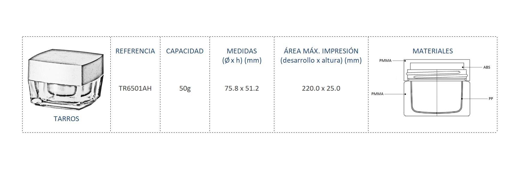 Cuadro de materiales tarro TR6501AH