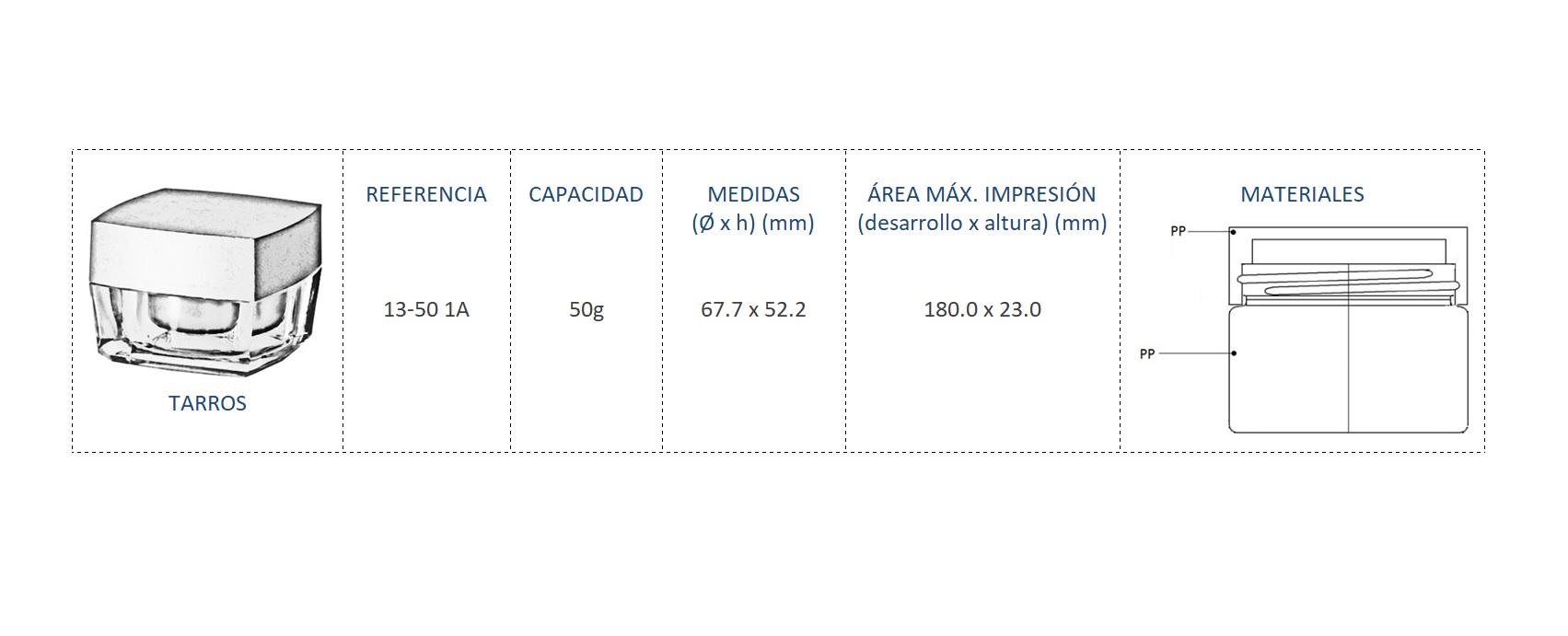Cuadro de materiales 13-50 1A
