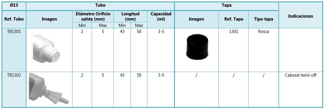 Tubos 13mm diámetro