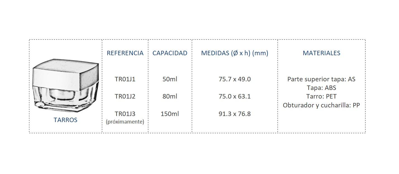 Cuadromateriales TR01J