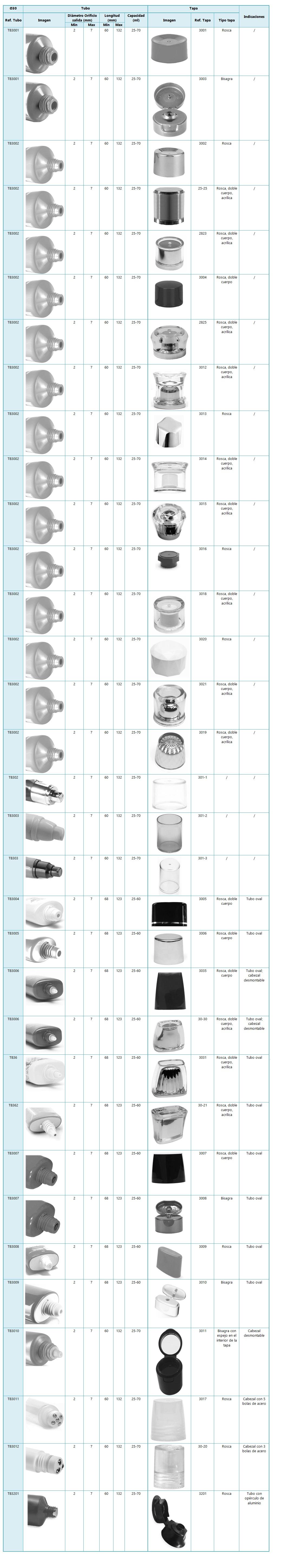 Tubos diámetro 30mm